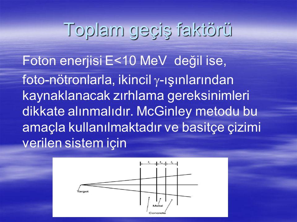 Toplam geçiş faktörü Foton enerjisi E<10 MeV değil ise,
