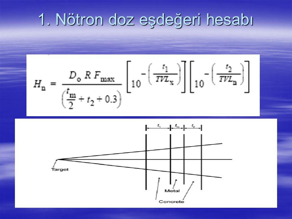 1. Nötron doz eşdeğeri hesabı