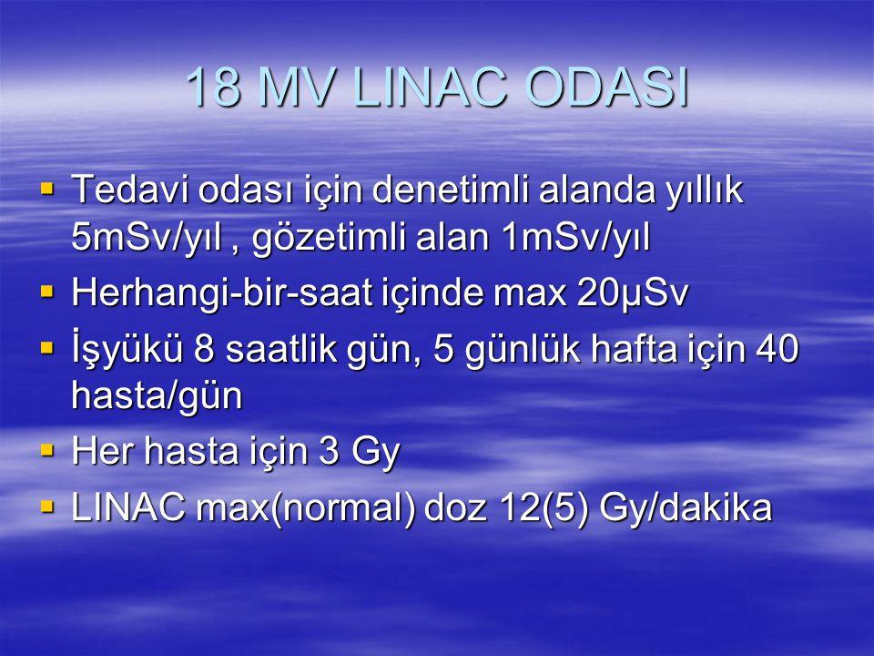 18 MV LINAC ODASI Tedavi odası için denetimli alanda yıllık 5mSv/yıl , gözetimli alan 1mSv/yıl. Herhangi-bir-saat içinde max 20µSv.