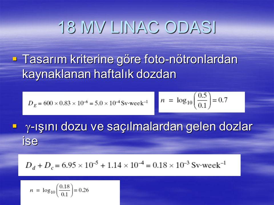 18 MV LINAC ODASI Tasarım kriterine göre foto-nötronlardan kaynaklanan haftalık dozdan.