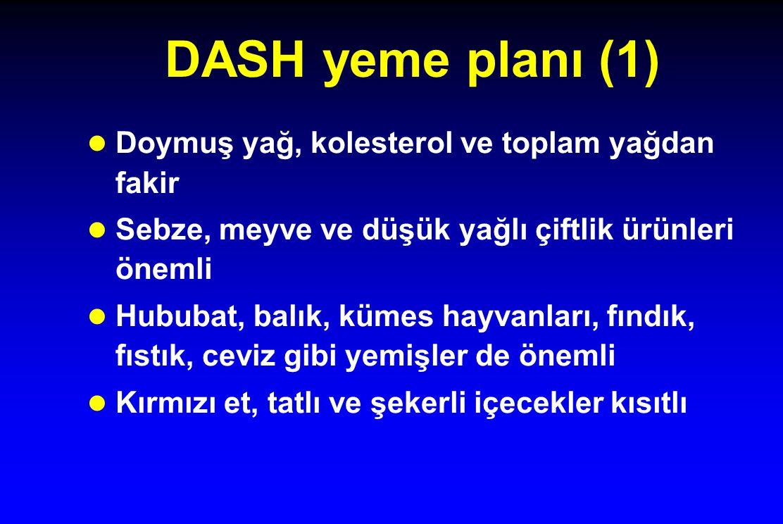 DASH yeme planı (1) Doymuş yağ, kolesterol ve toplam yağdan fakir