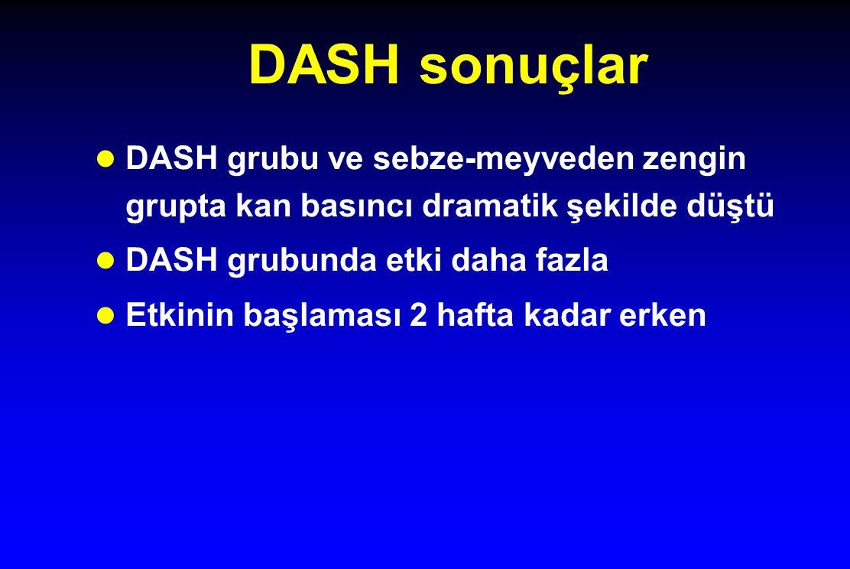 DASH sonuçlar DASH grubu ve sebze-meyveden zengin grupta kan basıncı dramatik şekilde düştü. DASH grubunda etki daha fazla.
