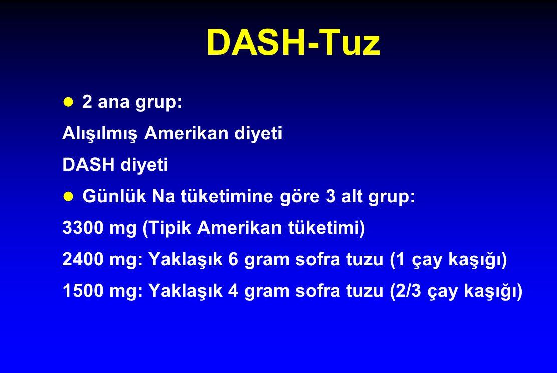 DASH-Tuz 2 ana grup: Alışılmış Amerikan diyeti DASH diyeti