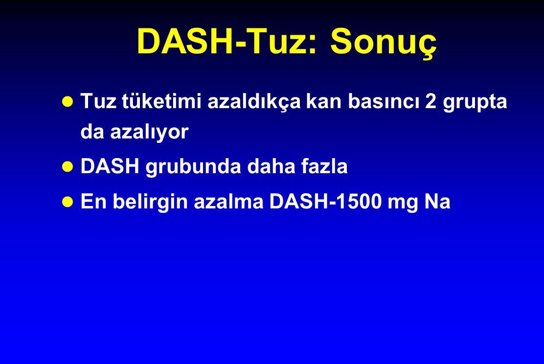 DASH-Tuz: Sonuç Tuz tüketimi azaldıkça kan basıncı 2 grupta da azalıyor. DASH grubunda daha fazla.