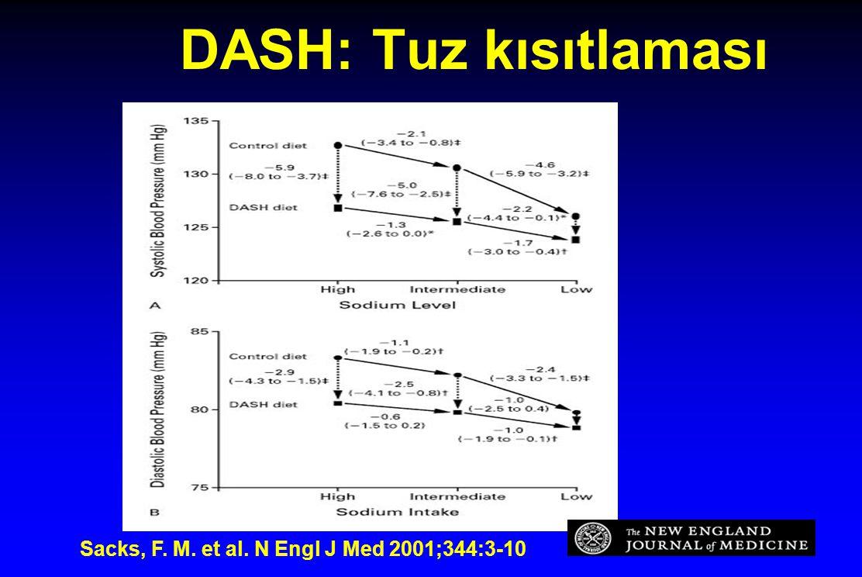 DASH: Tuz kısıtlaması Sacks, F. M. et al. N Engl J Med 2001;344:3-10