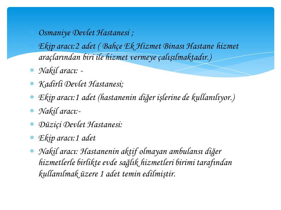 Osmaniye Devlet Hastanesi ;