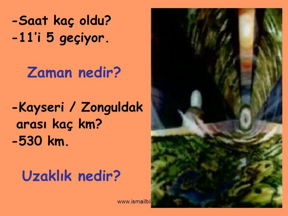 -Saat kaç oldu -11'i 5 geçiyor. Zaman nedir -Kayseri / Zonguldak