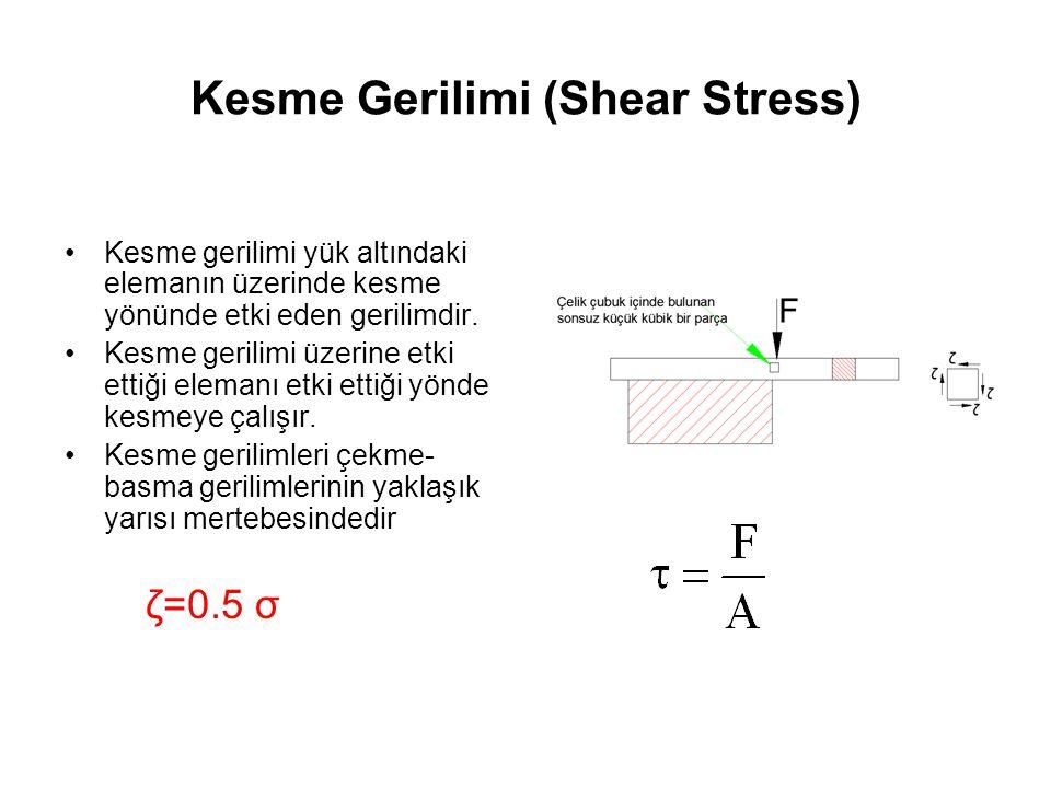 Kesme Gerilimi (Shear Stress)