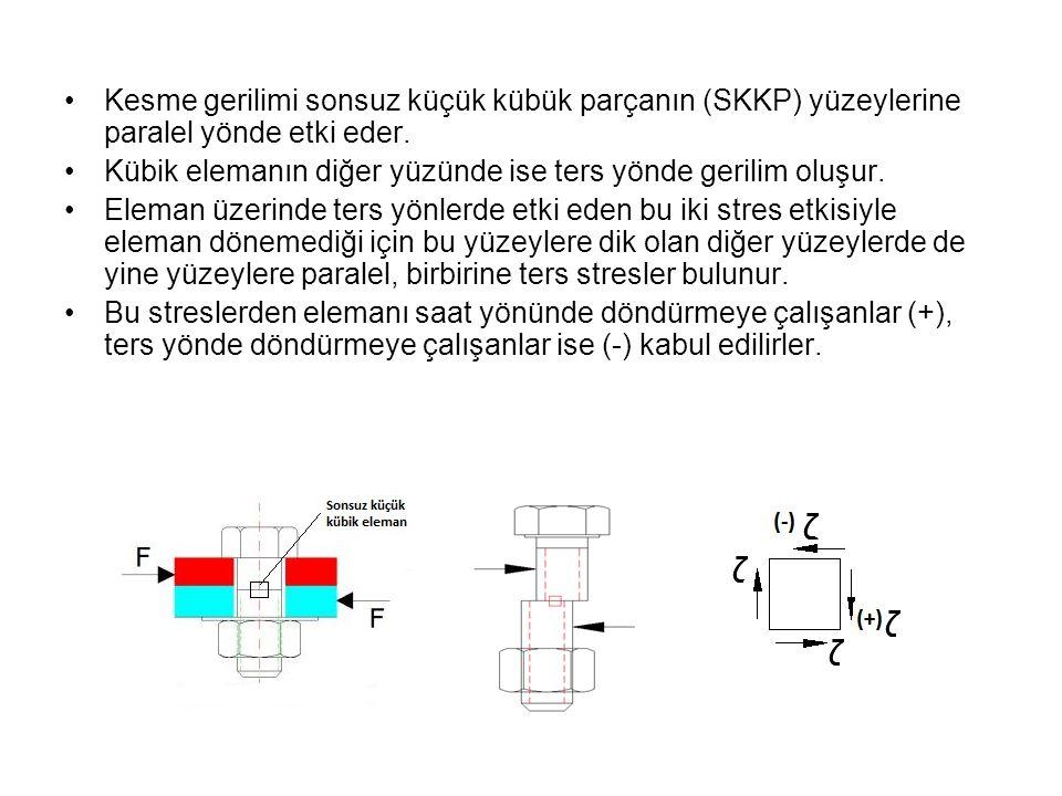 Kesme gerilimi sonsuz küçük kübük parçanın (SKKP) yüzeylerine paralel yönde etki eder.
