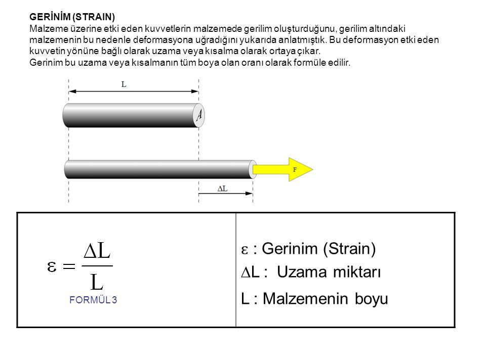 ɛ : Gerinim (Strain) ∆L : Uzama miktarı L : Malzemenin boyu