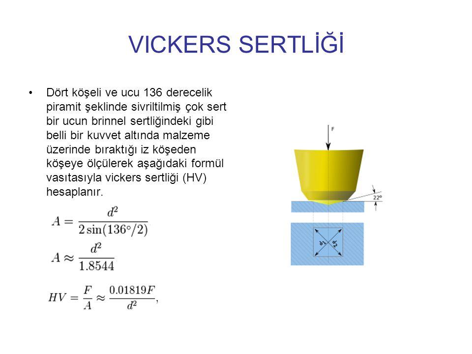 VICKERS SERTLİĞİ