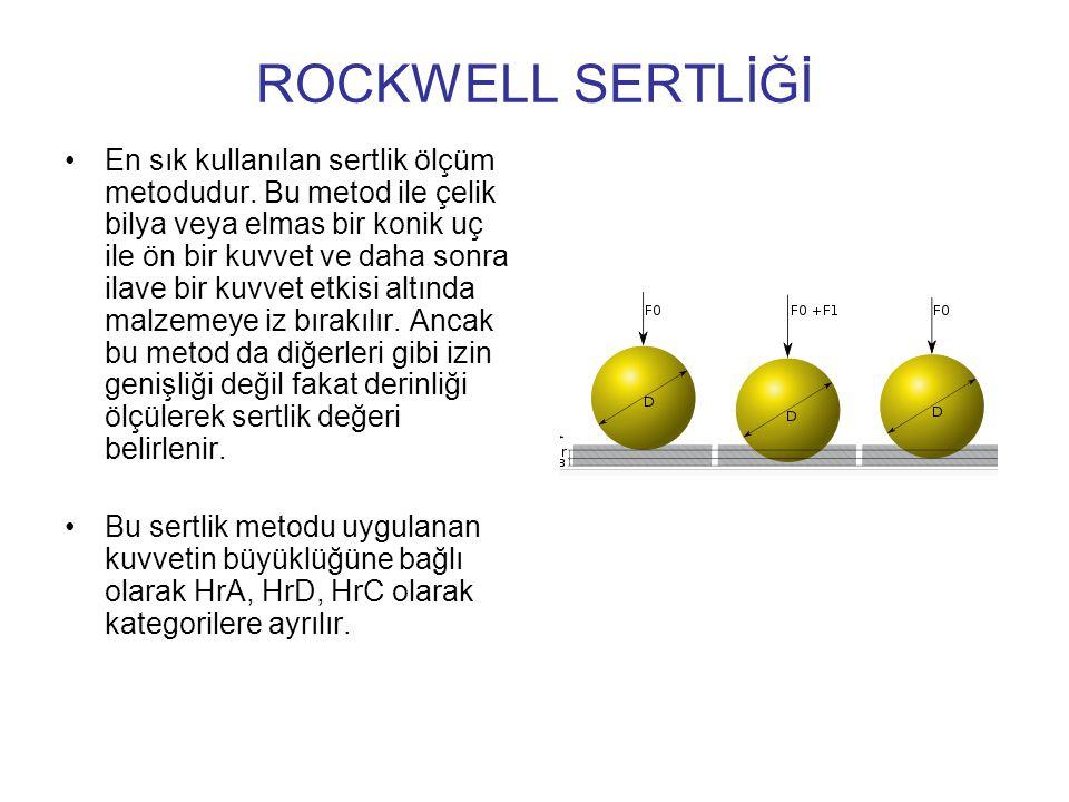 ROCKWELL SERTLİĞİ