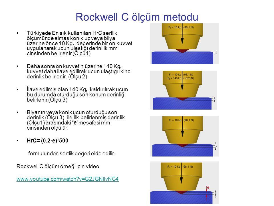 Rockwell C ölçüm metodu