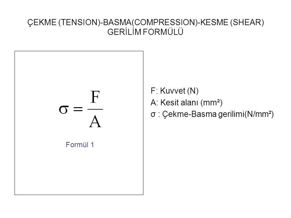 ÇEKME (TENSION)-BASMA(COMPRESSION)-KESME (SHEAR) GERİLİM FORMÜLÜ