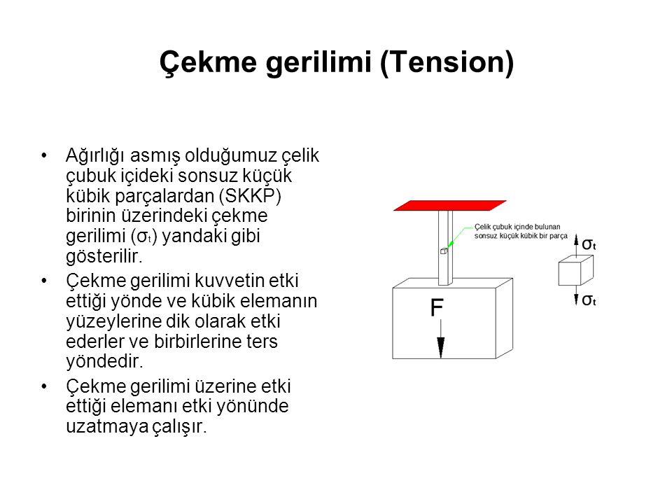Çekme gerilimi (Tension)