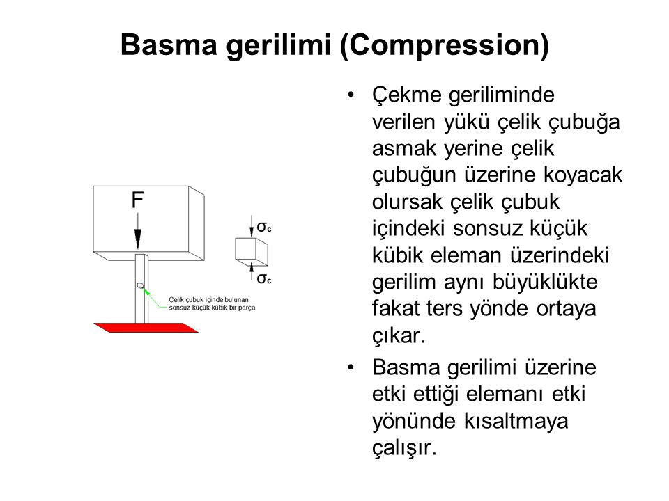 Basma gerilimi (Compression)