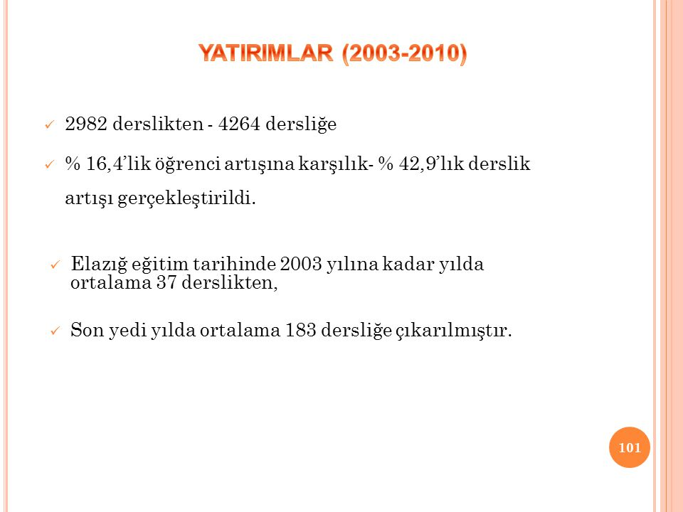YATIRIMLAR (2003-2010) 2982 derslikten - 4264 dersliğe