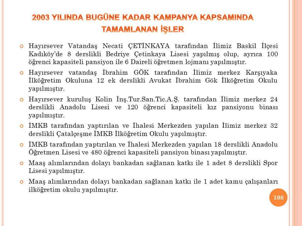 2003 YILINDA BUGÜNE KADAR KAMPANYA KAPSAMINDA