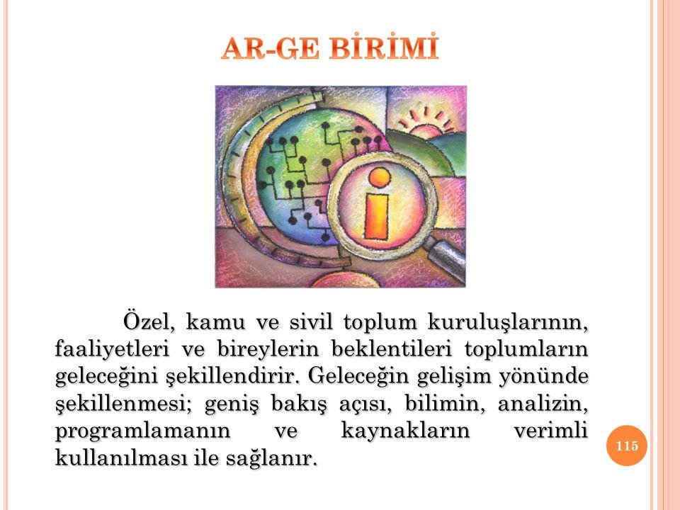AR-GE BİRİMİ