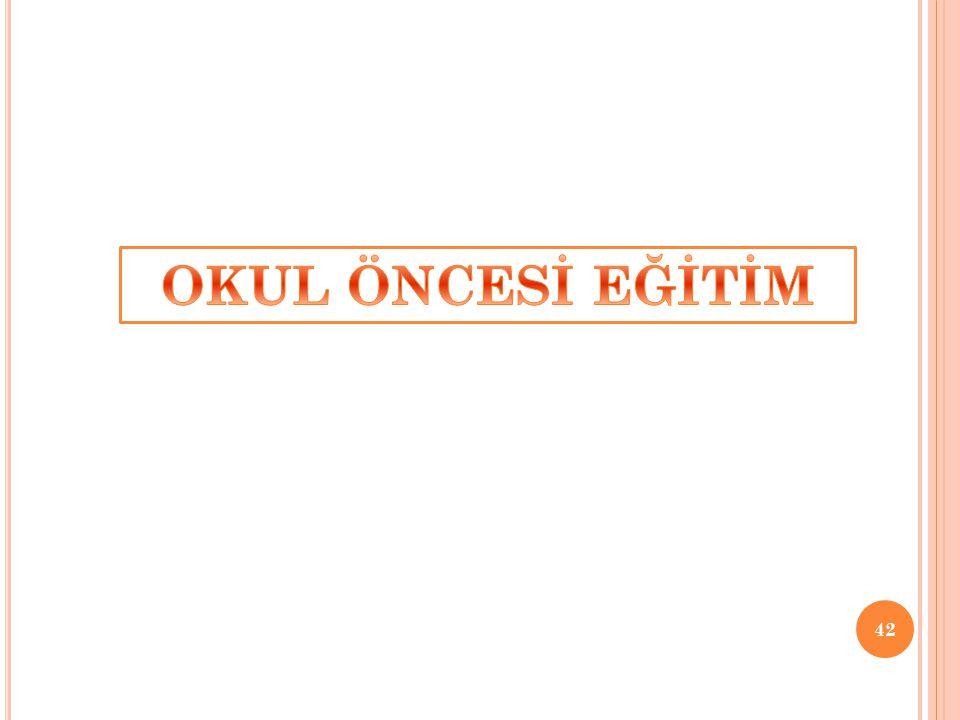 OKUL ÖNCESİ EĞİTİM