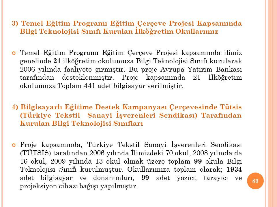 3) Temel Eğitim Programı Eğitim Çerçeve Projesi Kapsamında Bilgi Teknolojisi Sınıfı Kurulan İlköğretim Okullarımız