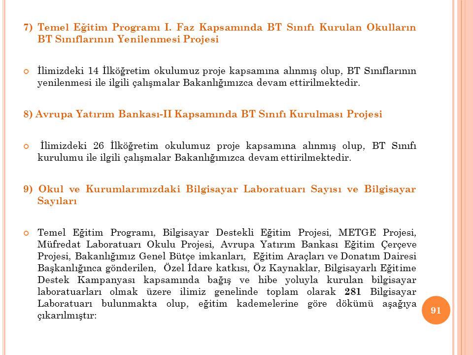 7) Temel Eğitim Programı I