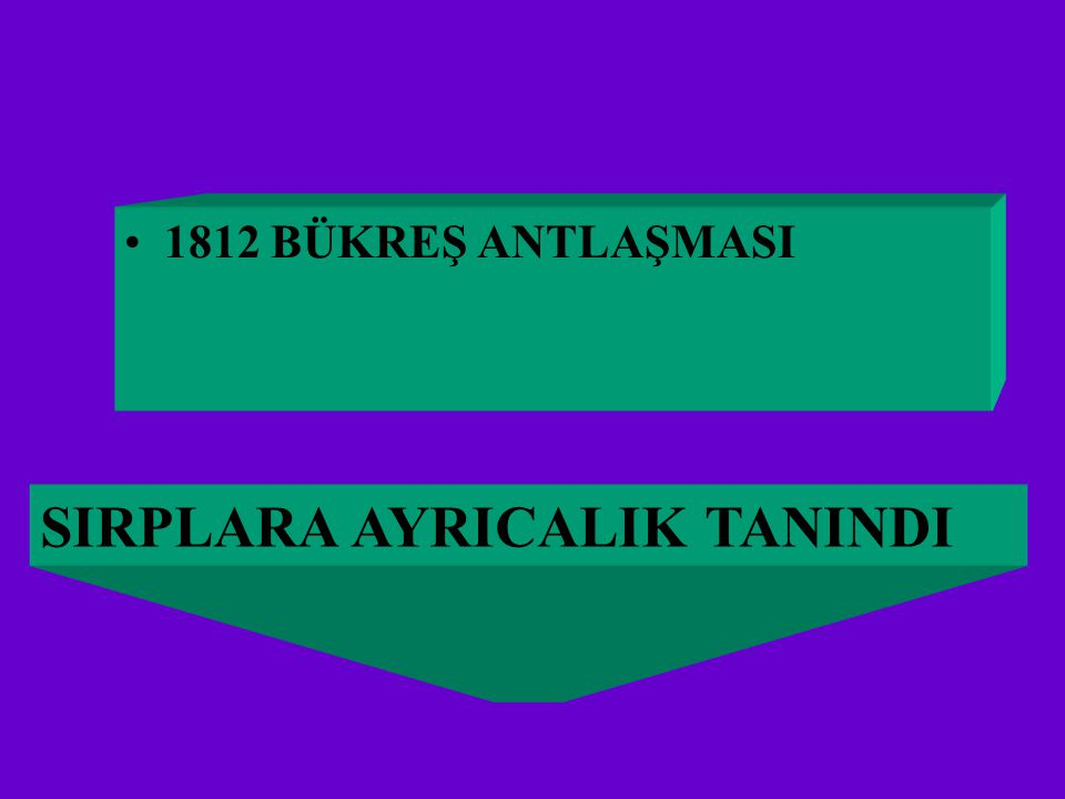 SIRPLARA AYRICALIK TANINDI