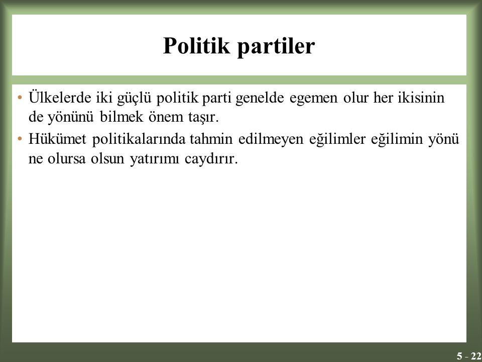 Politik partiler Ülkelerde iki güçlü politik parti genelde egemen olur her ikisinin de yönünü bilmek önem taşır.