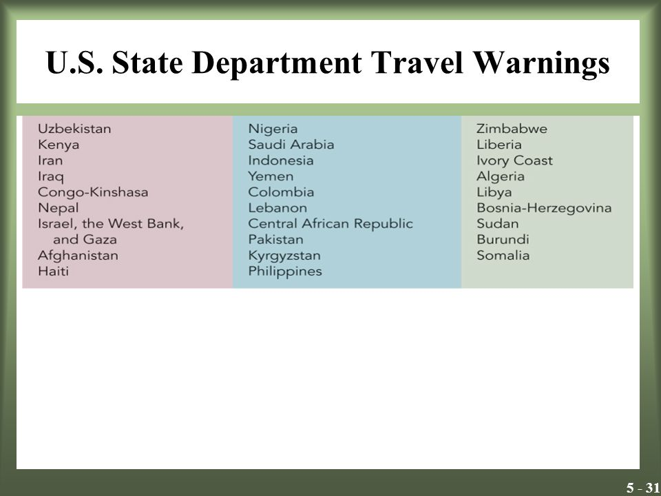 U.S. State Department Travel Warnings
