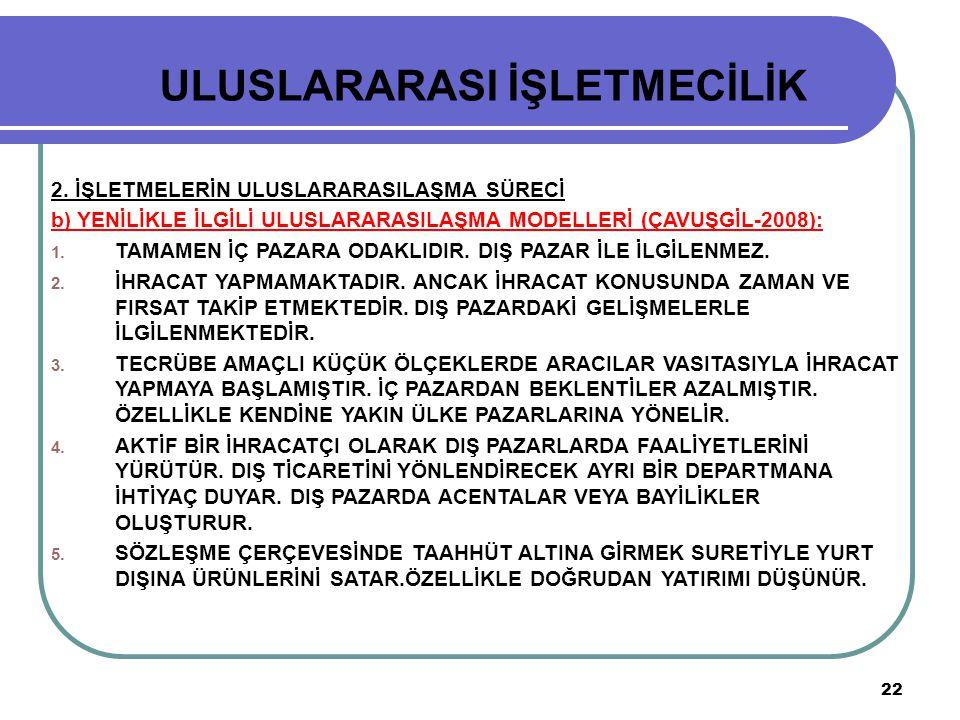 ULUSLARARASI İŞLETMECİLİK