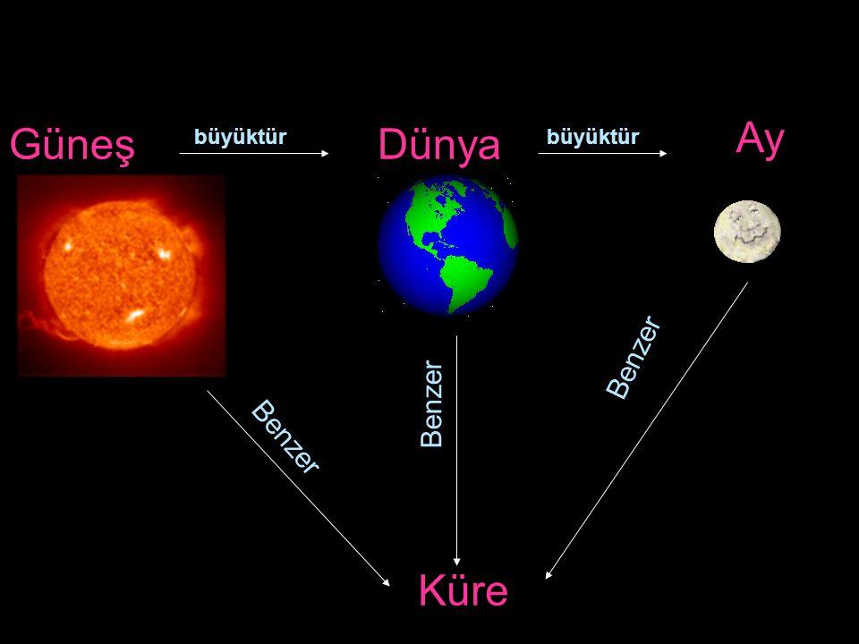 Ay Güneş Dünya büyüktür büyüktür Benzer Benzer Benzer Küre