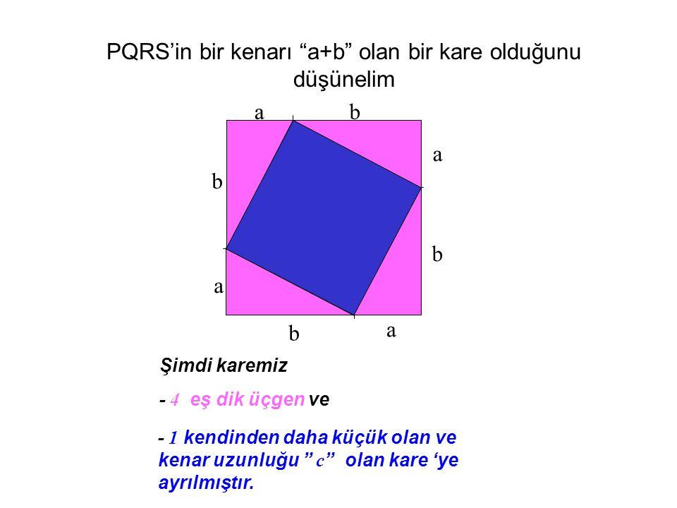 PQRS'in bir kenarı a+b olan bir kare olduğunu düşünelim