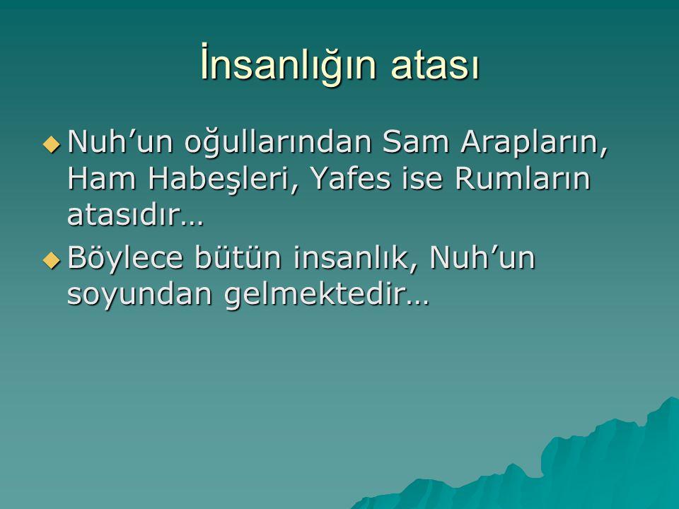 İnsanlığın atası Nuh'un oğullarından Sam Arapların, Ham Habeşleri, Yafes ise Rumların atasıdır… Böylece bütün insanlık, Nuh'un soyundan gelmektedir…