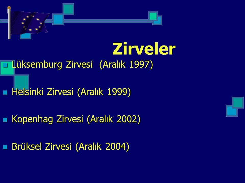 Zirveler Lüksemburg Zirvesi (Aralık 1997)