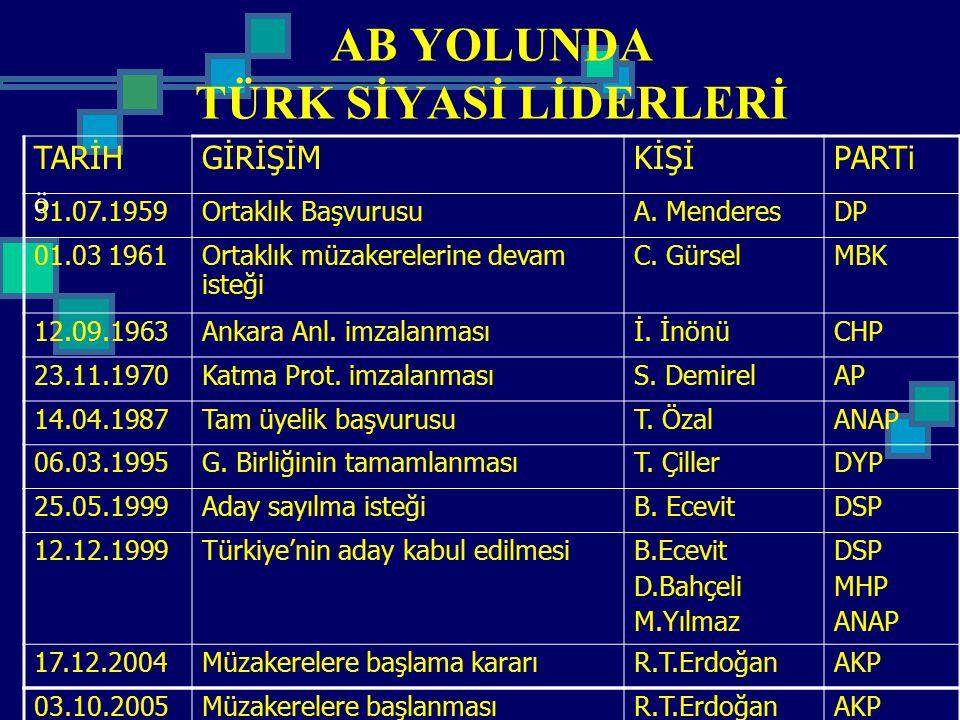 AB YOLUNDA TÜRK SİYASİ LİDERLERİ