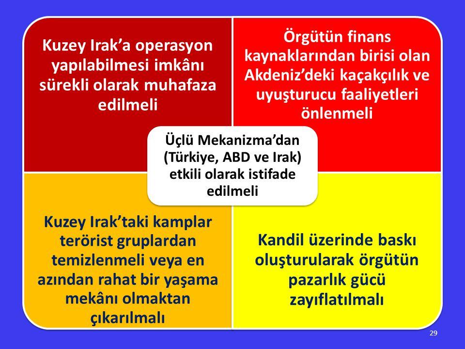 Üçlü Mekanizma'dan (Türkiye, ABD ve Irak) etkili olarak istifade edilmeli