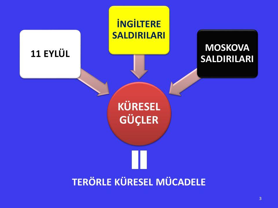 İNGİLTERE SALDIRILARI