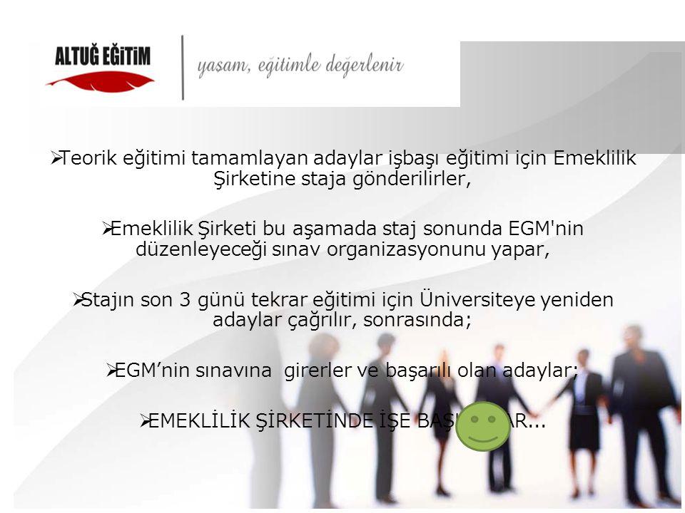 EGM'nin sınavına girerler ve başarılı olan adaylar;