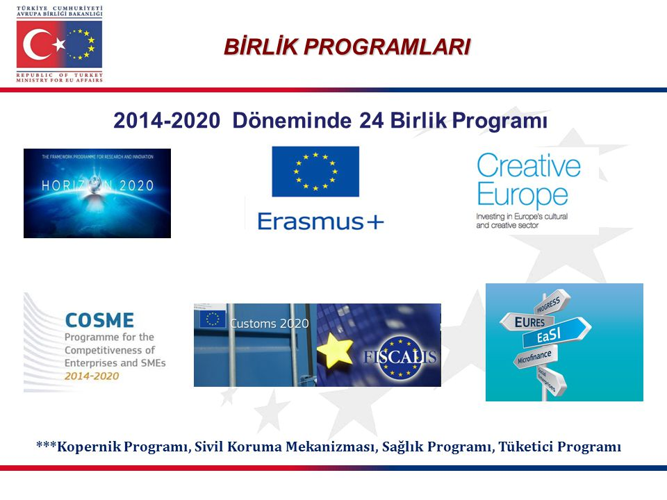 2014-2020 Döneminde 24 Birlik Programı