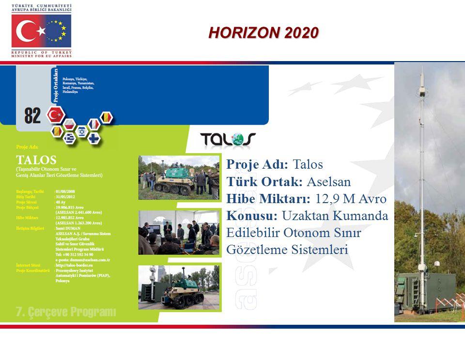 HORIZON 2020 Proje Adı: Talos Türk Ortak: Aselsan