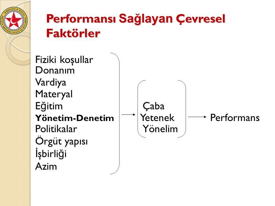 Performansı Sağlayan Çevresel Faktörler