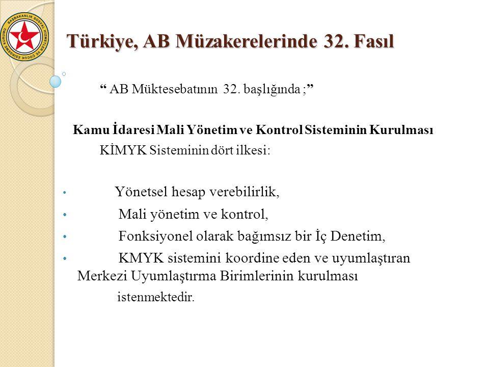 Türkiye, AB Müzakerelerinde 32. Fasıl