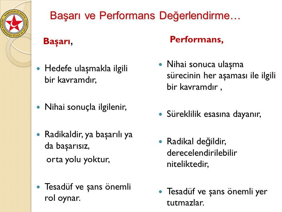 Başarı, Başarı ve Performans Değerlendirme… Performans,