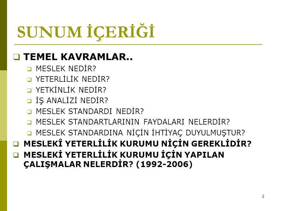 SUNUM İÇERİĞİ TEMEL KAVRAMLAR..