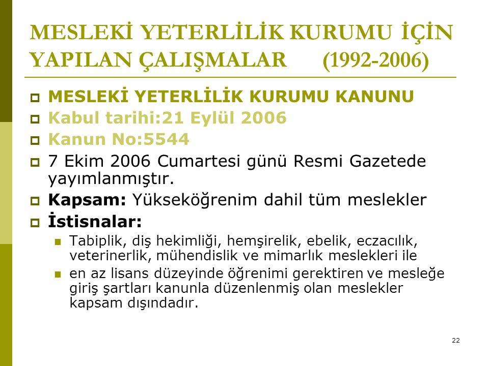 MESLEKİ YETERLİLİK KURUMU İÇİN YAPILAN ÇALIŞMALAR (1992-2006)