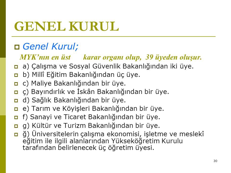GENEL KURUL Genel Kurul;
