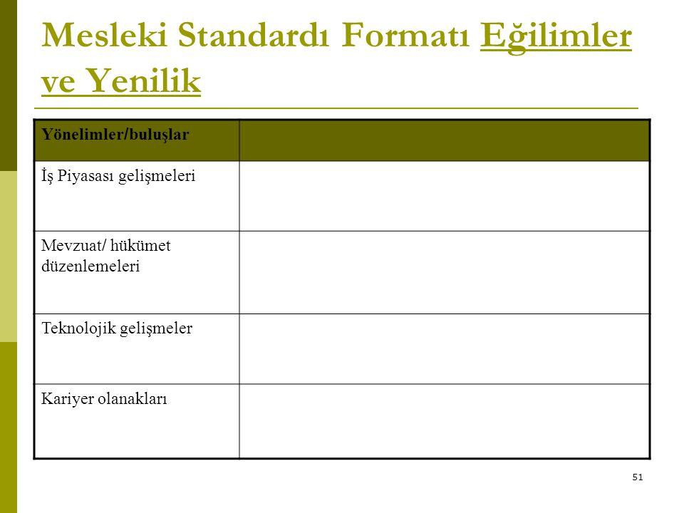 Mesleki Standardı Formatı Eğilimler ve Yenilik