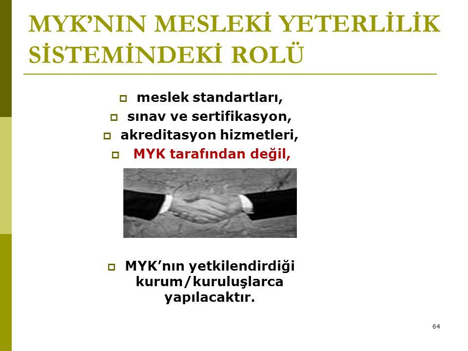 MYK'NIN MESLEKİ YETERLİLİK SİSTEMİNDEKİ ROLÜ