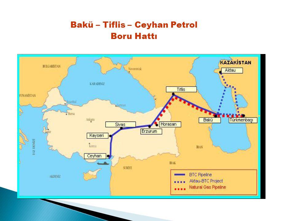 Bakü – Tiflis – Ceyhan Petrol Boru Hattı