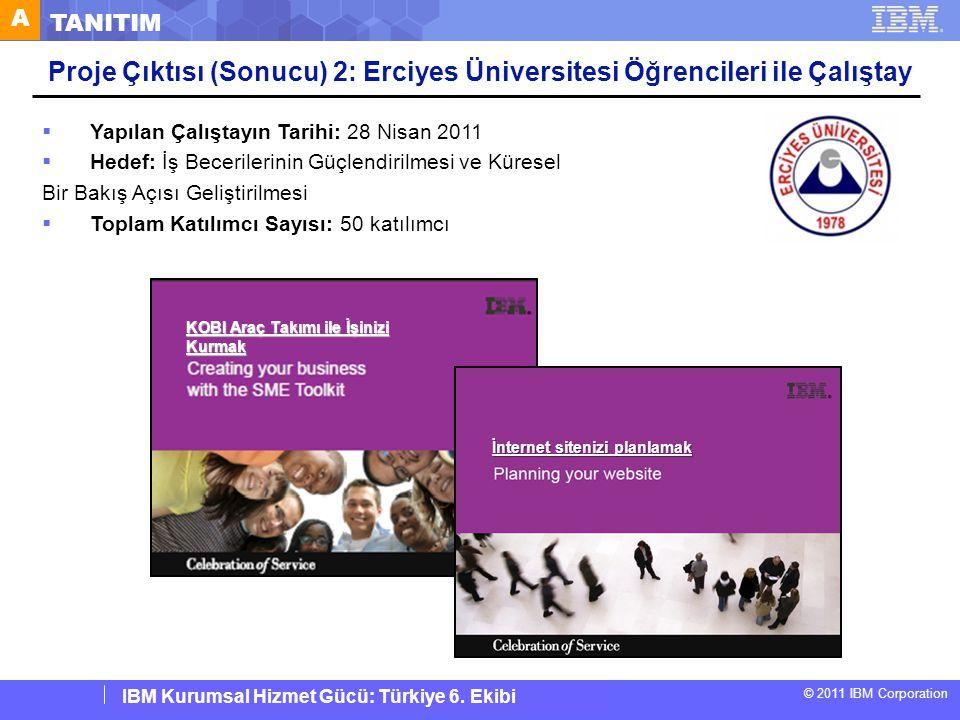 A TANITIM. Proje Çıktısı (Sonucu) 2: Erciyes Üniversitesi Öğrencileri ile Çalıştay. Yapılan Çalıştayın Tarihi: 28 Nisan 2011.